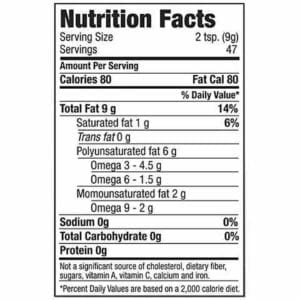 Flax Seed Nutrition chart