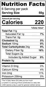 Nutrition Facts of Muesli